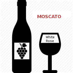 Moscato Wine, Learn About Moscato Wines